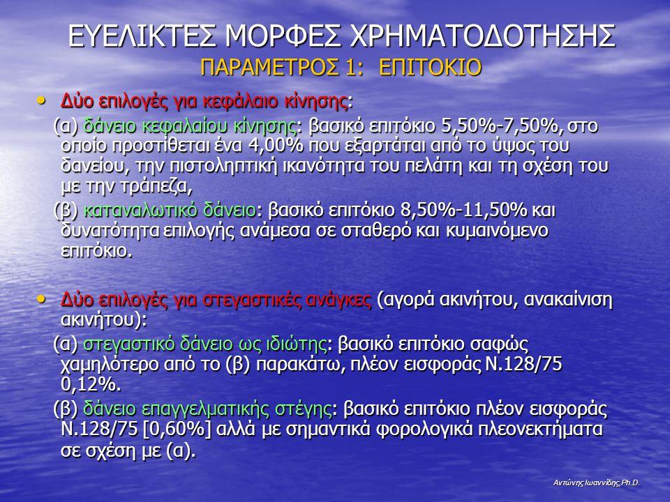 ΕΥΕΛΙΚΤΕΣ ΜΟΡΦΕΣ ΧΡΗΜΑΤΟΔΟΤΗΣΗΣ ΠΑΡΑΜΕΤΡΟΣ 1: ΕΠΙΤΟΚΙΟ