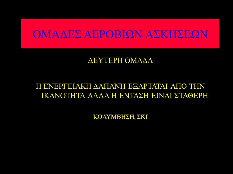 ΟΜΑΔΕΣ ΑΕΡΟΒΙΩΝ ΑΣΚΗΣΕΩΝ