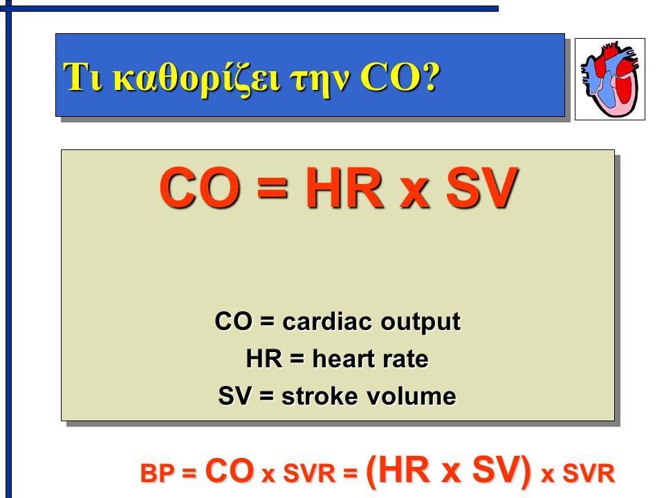 CO = HR x SV Τι καθορίζει την CO CO = cardiac output HR = heart rate