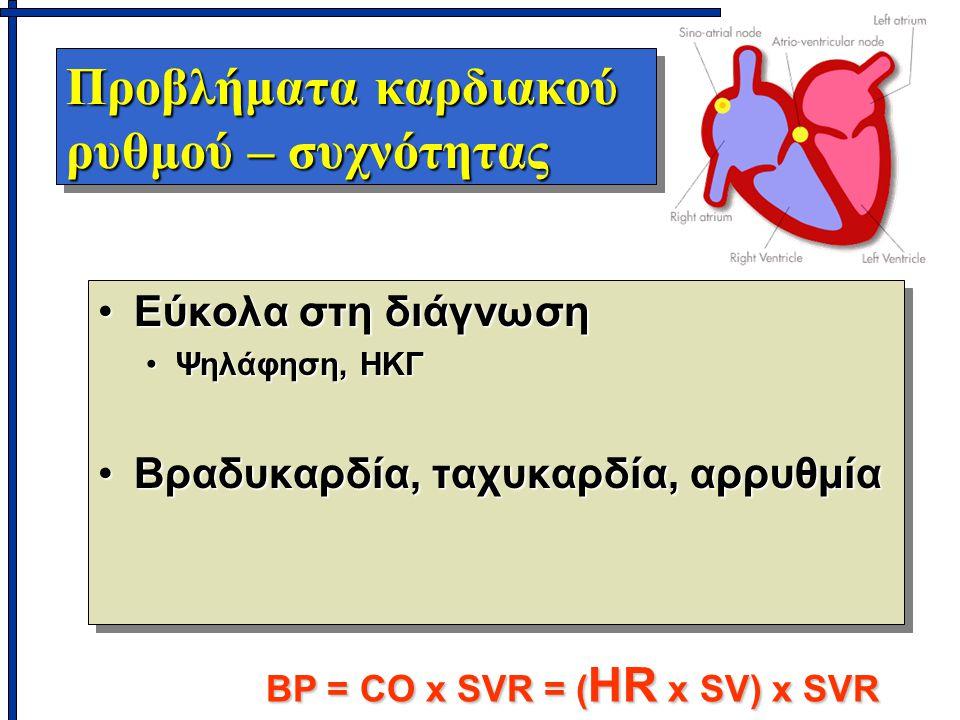 Προβλήματα καρδιακού ρυθμού – συχνότητας