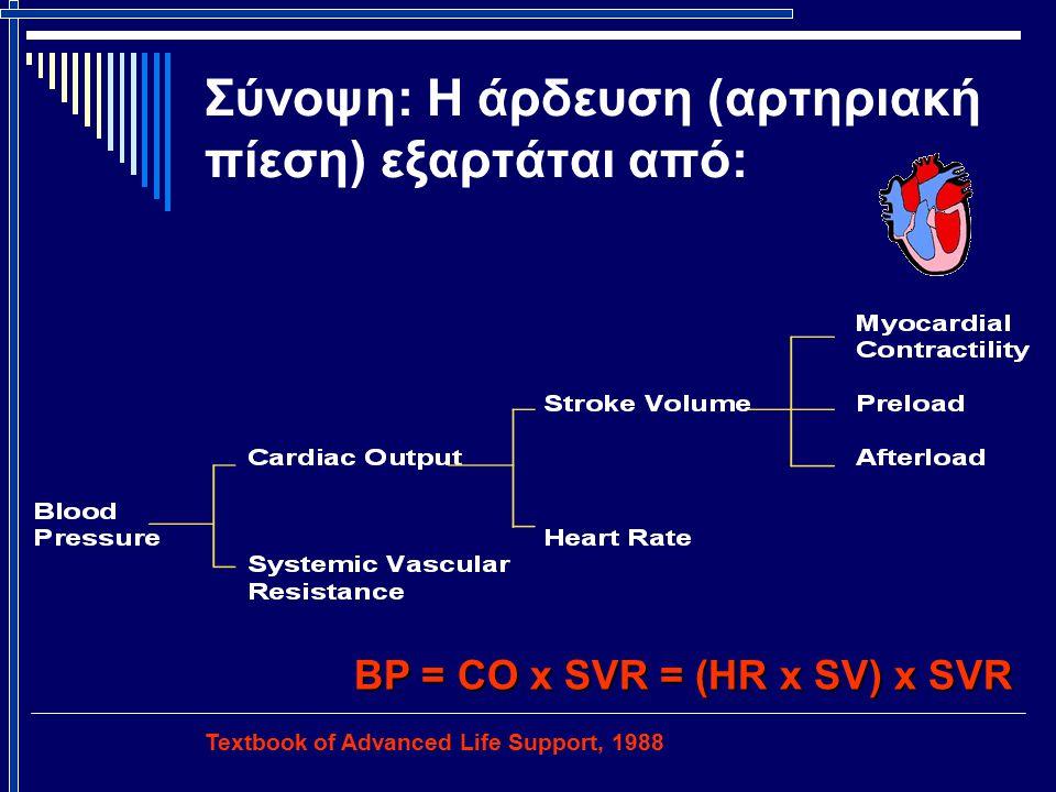 Σύνοψη: Η άρδευση (αρτηριακή πίεση) εξαρτάται από: