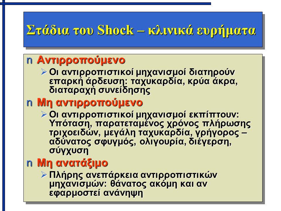 Στάδια του Shock – κλινικά ευρήματα