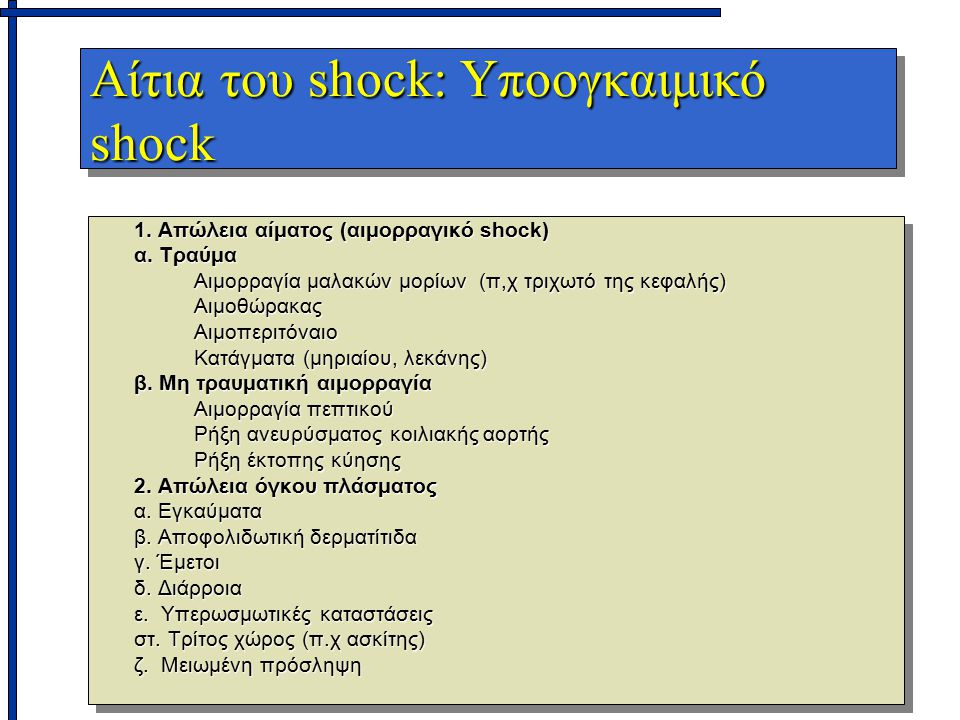 Αίτια του shock: Υποογκαιμικό shock