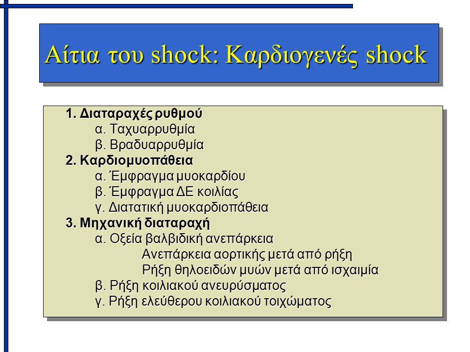 Αίτια του shock: Καρδιογενές shock