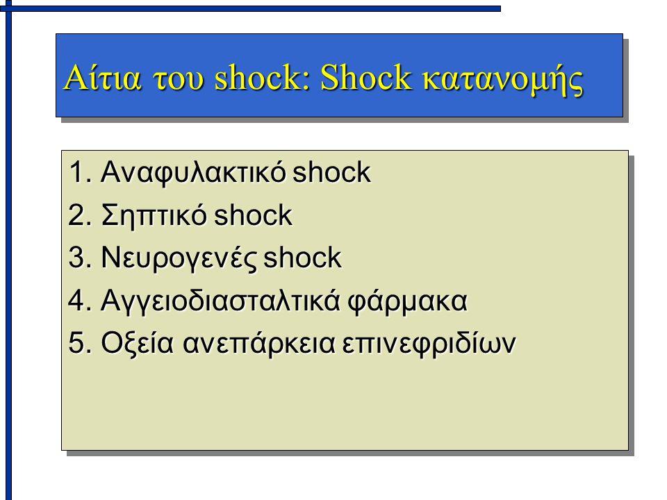 Αίτια του shock: Shock κατανομής