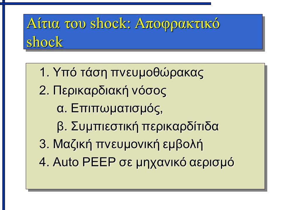 Αίτια του shock: Αποφρακτικό shock