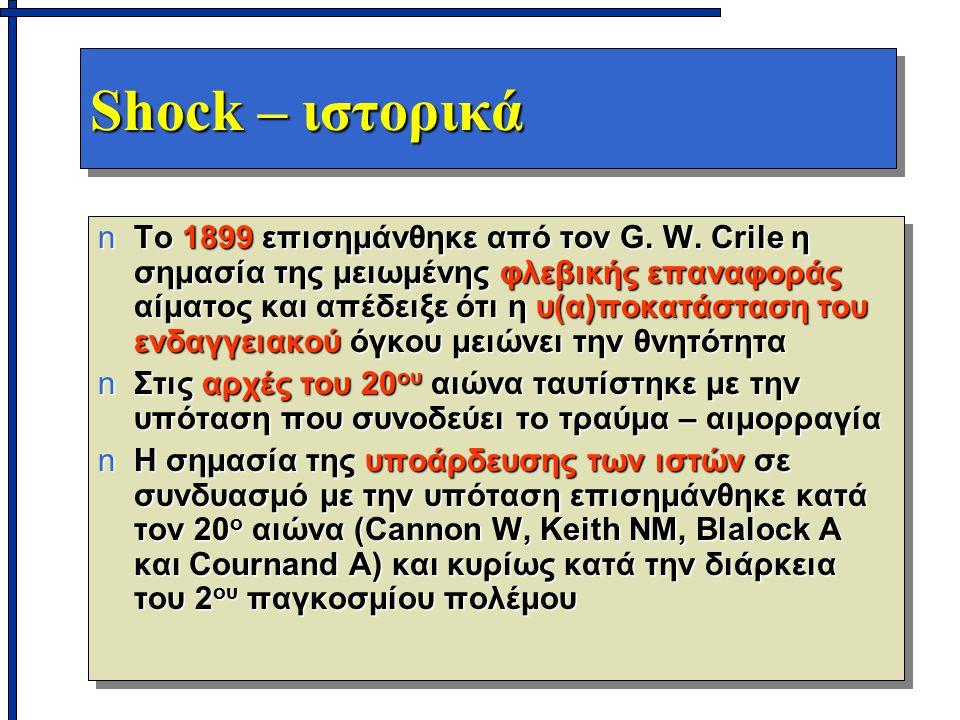 Shock – ιστορικά