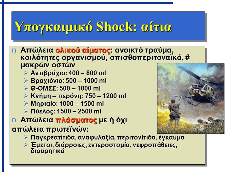 Υπογκαιμικό Shock: αίτια