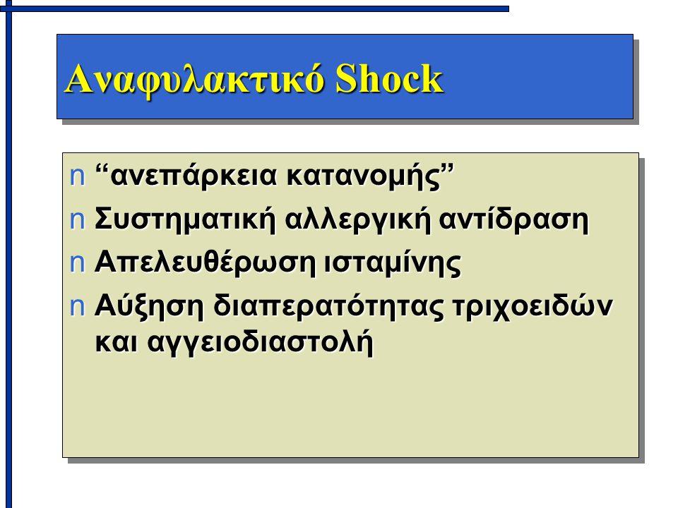 Αναφυλακτικό Shock ανεπάρκεια κατανομής