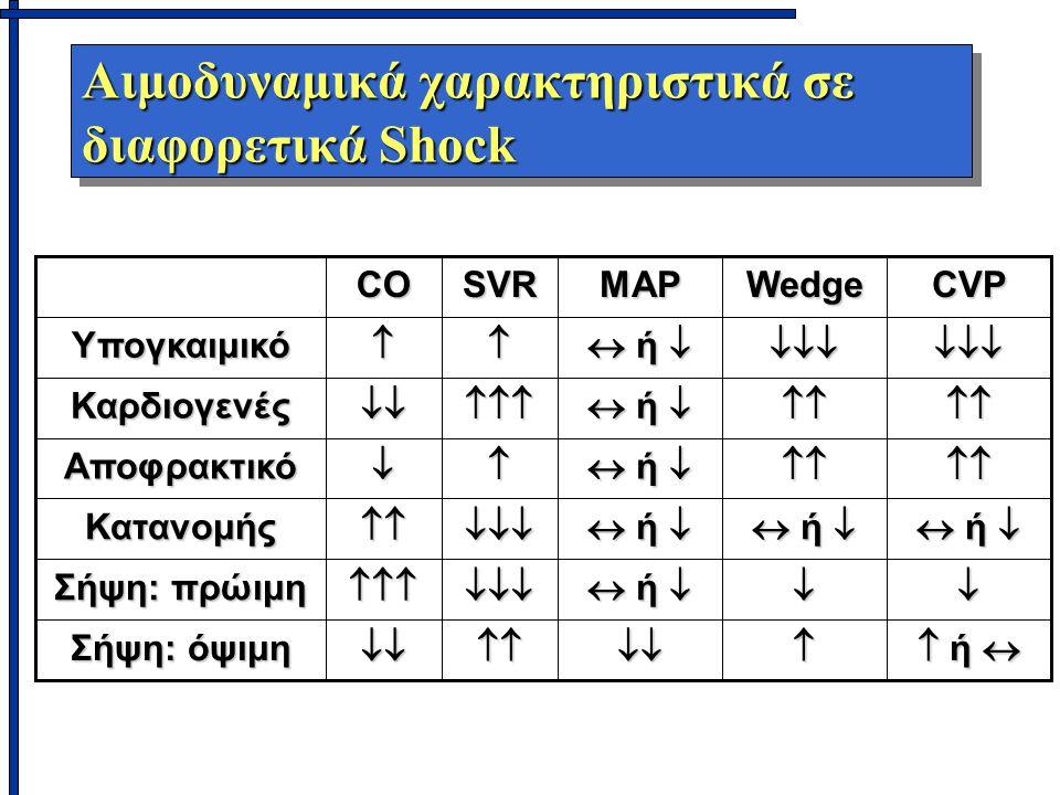 Αιμοδυναμικά χαρακτηριστικά σε διαφορετικά Shock