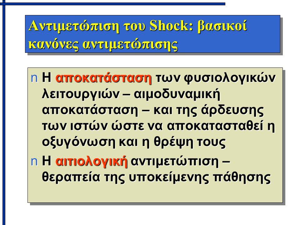 Αντιμετώπιση του Shock: βασικοί κανόνες αντιμετώπισης