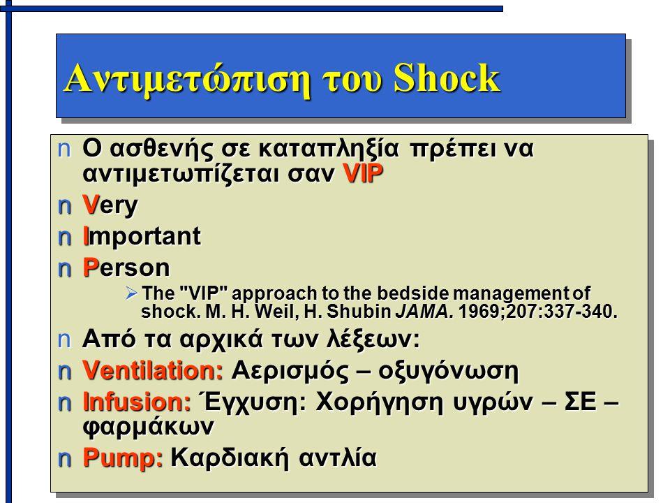 Αντιμετώπιση του Shock