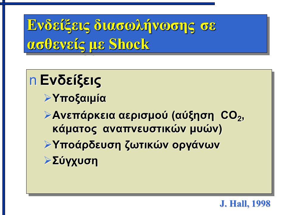 Ενδείξεις διασωλήνωσης σε ασθενείς με Shock