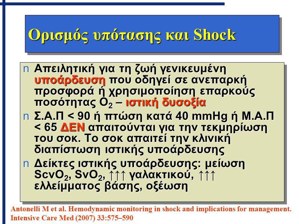 Ορισμός υπότασης και Shock
