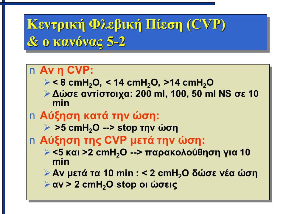 Κεντρική Φλεβική Πίεση (CVP) & ο κανόνας 5-2