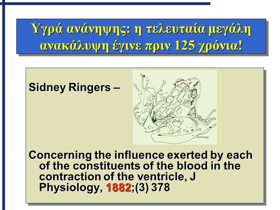 Υγρά ανάνηψης: η τελευταία μεγάλη ανακάλυψη έγινε πριν 125 χρόνια!