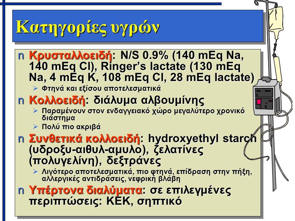 Κατηγορίες υγρών Κρυσταλλοειδή: N/S 0.9% (140 mEq Na, 140 mEq Cl), Ringer's lactate (130 mEq Na, 4 mEq K, 108 mEq Cl, 28 mEq lactate)