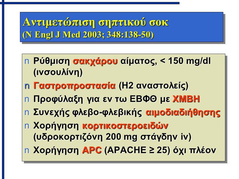 Αντιμετώπιση σηπτικού σοκ (N Engl J Med 2003; 348:138-50)