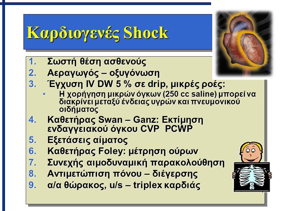 Καρδιογενές Shock Σωστή θέση ασθενούς Αεραγωγός – οξυγόνωση