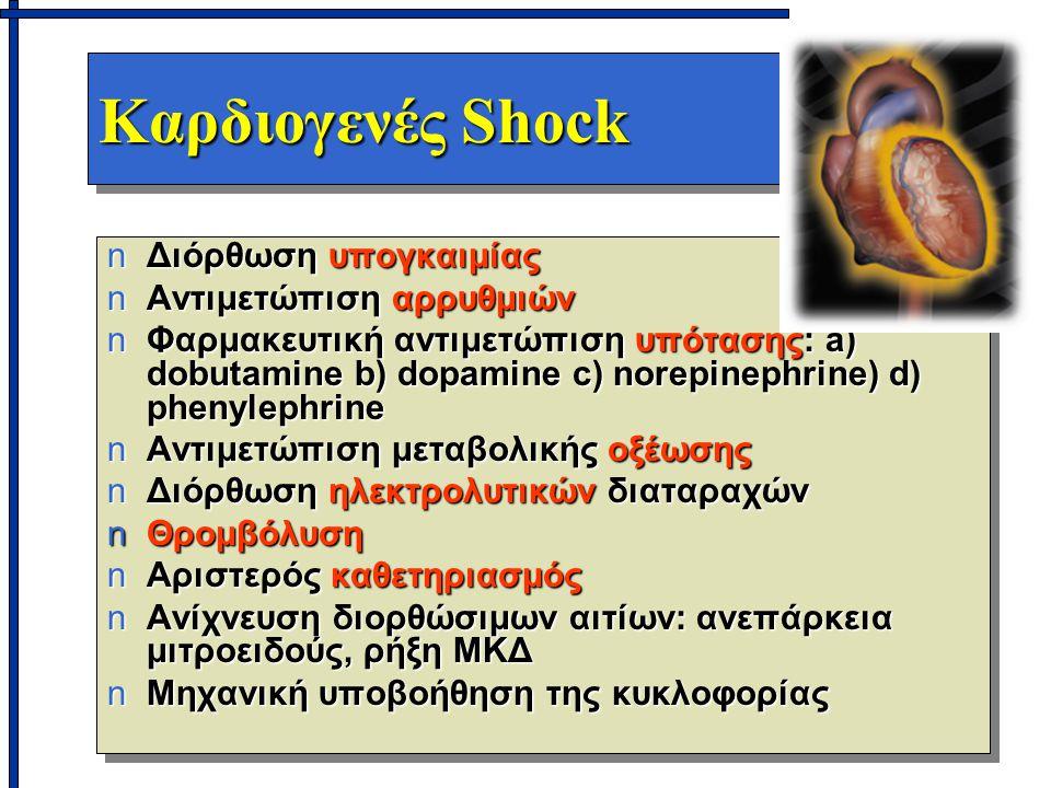 Καρδιογενές Shock Διόρθωση υπογκαιμίας Αντιμετώπιση αρρυθμιών
