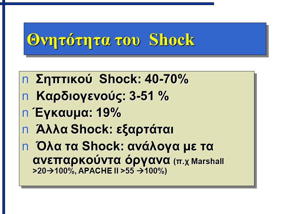 Θνητότητα του Shock Σηπτικού Shock: 40-70% Καρδιογενούς: 3-51 %