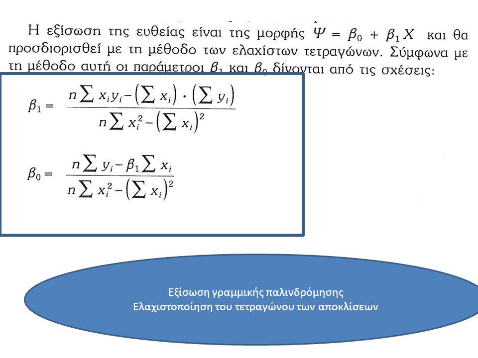 Εξίσωση γραμμικής παλινδρόμησης