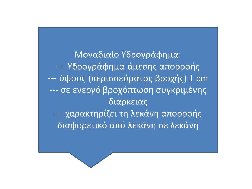 Μοναδιαίο Υδρογράφημα: -- Υδρογράφημα άμεσης απορροής