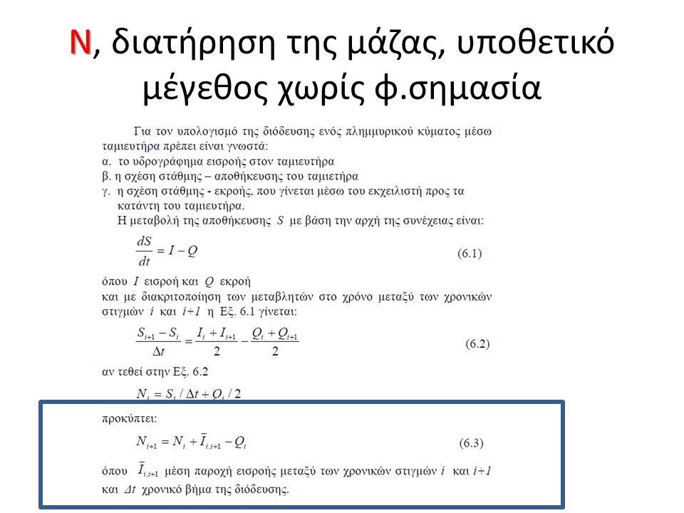 Ν, διατήρηση της μάζας, υποθετικό μέγεθος χωρίς φ.σημασία