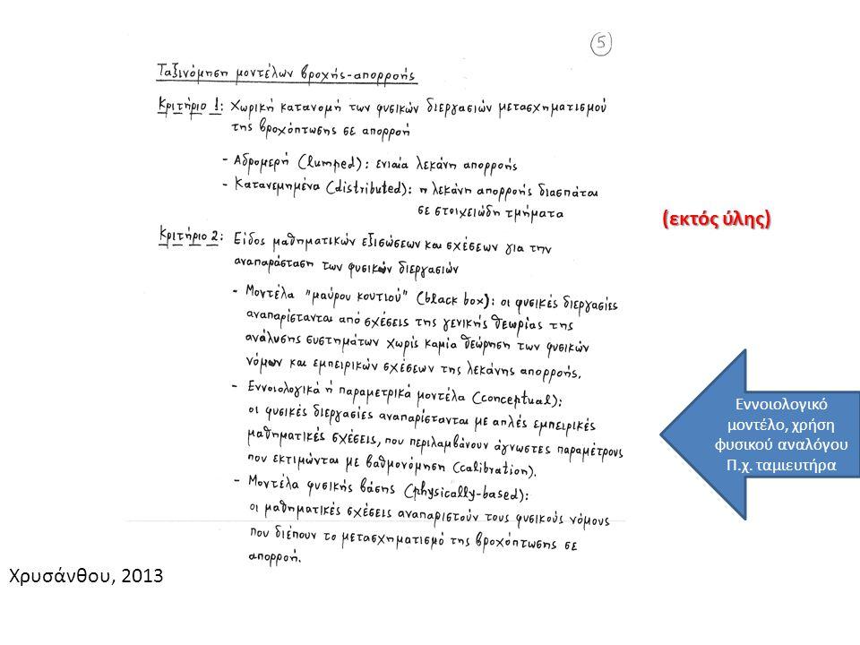 Εννοιολογικό μοντέλο, χρήση φυσικού αναλόγου