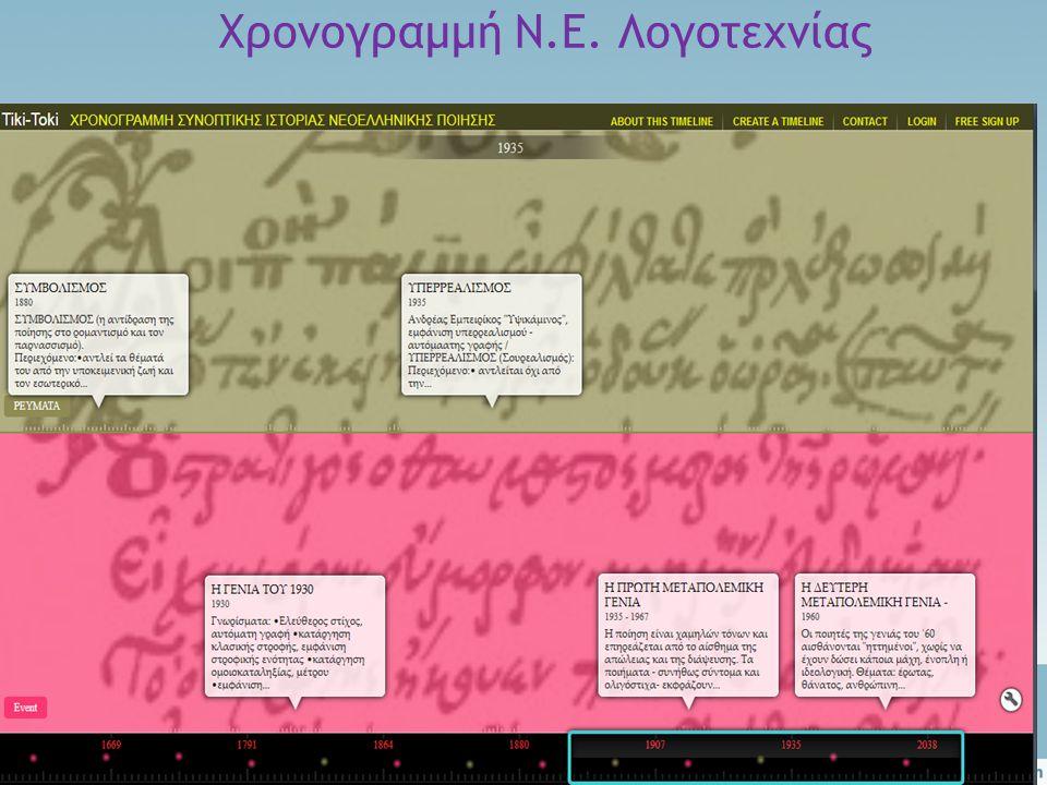 Χρονογραμμή Ν.Ε. Λογοτεχνίας