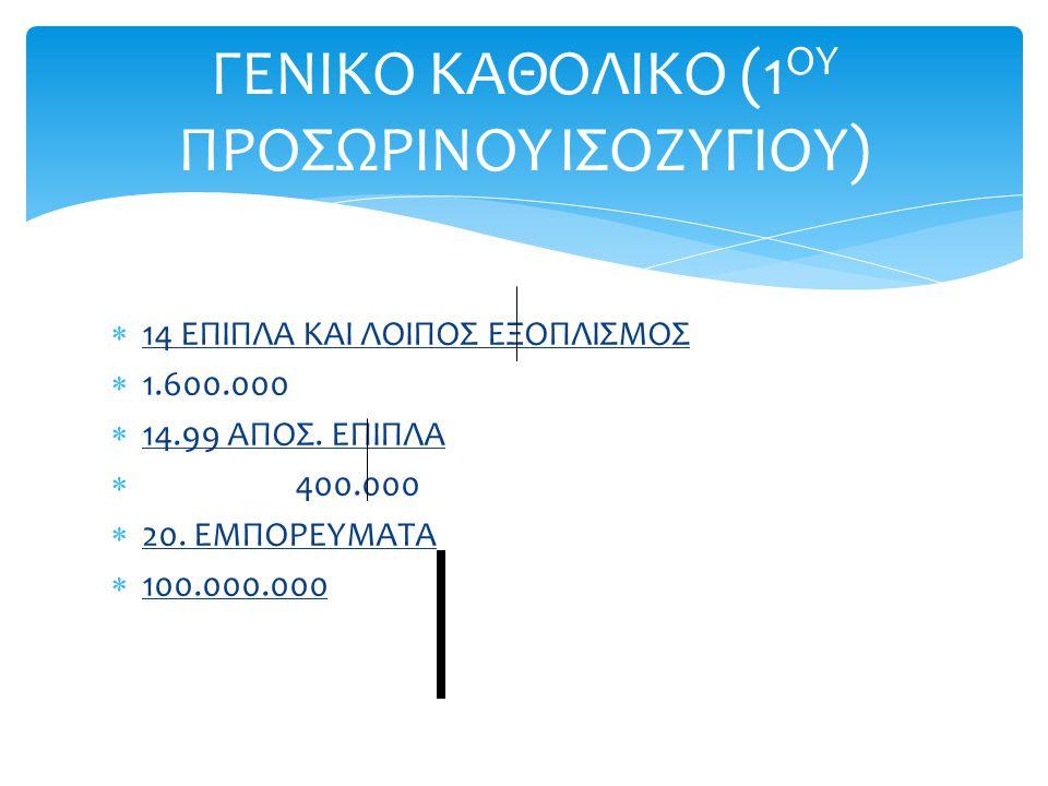 ΓΕΝΙΚΟ ΚΑΘΟΛΙΚΟ (1ΟΥ ΠΡΟΣΩΡΙΝΟΥ ΙΣΟΖΥΓΙΟΥ)