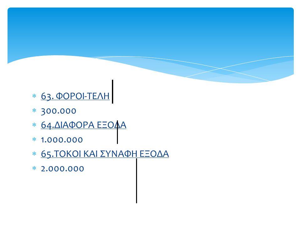 63. ΦΟΡΟΙ-ΤΕΛΗ 300.000 64.ΔΙΑΦΟΡΑ ΕΞΟΔΑ 1.000.000