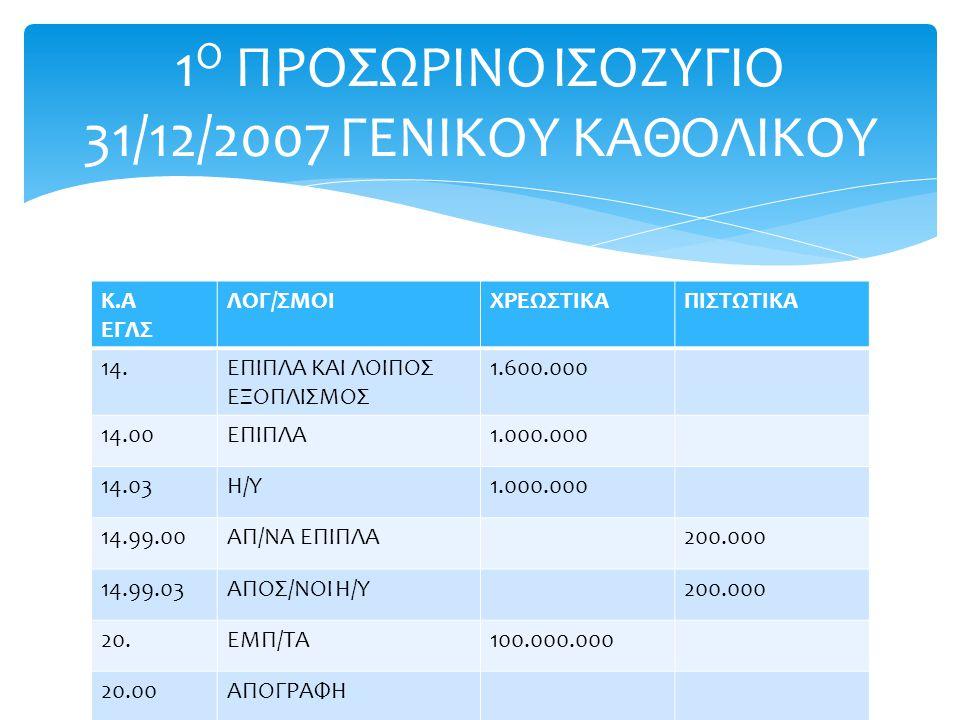1Ο ΠΡΟΣΩΡΙΝΟ ΙΣΟΖΥΓΙΟ 31/12/2007 ΓΕΝΙΚΟΥ ΚΑΘΟΛΙΚΟΥ