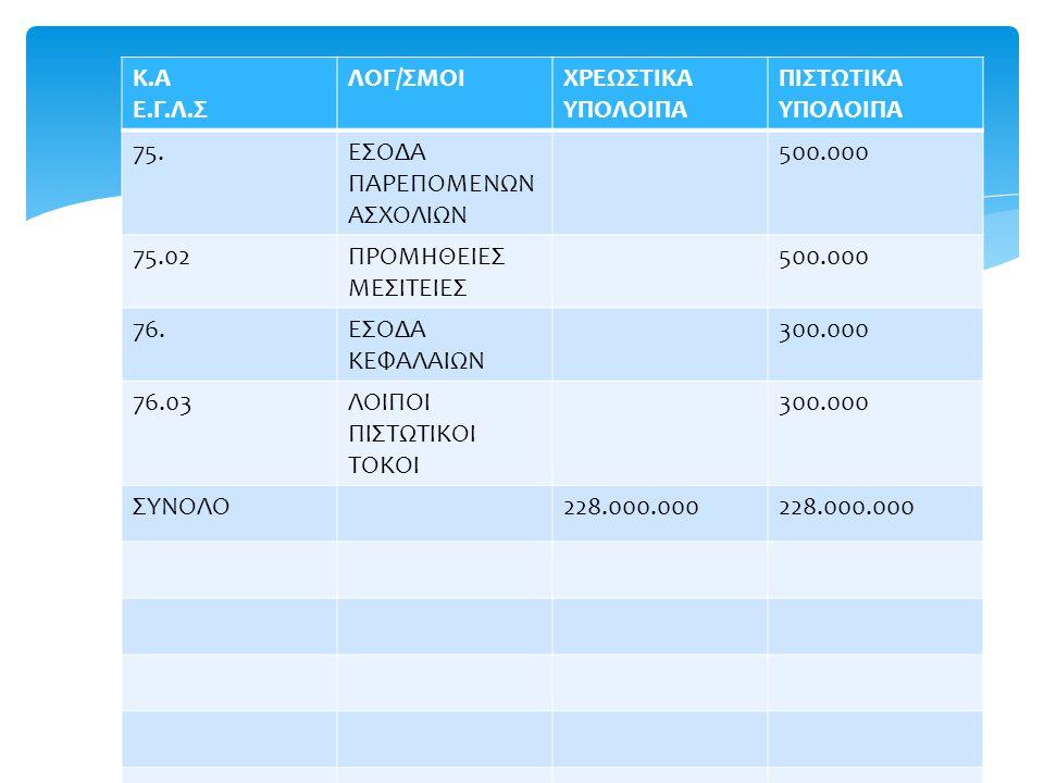 ΕΣΟΔΑ ΠΑΡΕΠΟΜΕΝΩΝΑΣΧΟΛΙΩΝ 500.000
