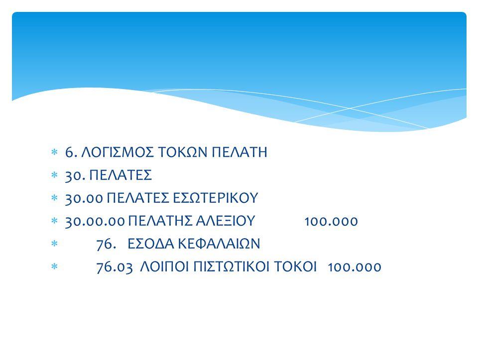 76.03 ΛΟΙΠΟΙ ΠΙΣΤΩΤΙΚΟΙ ΤΟΚΟΙ 100.000