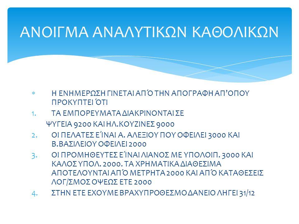 ΑΝΟΙΓΜΑ ΑΝΑΛΥΤΙΚΩΝ ΚΑΘΟΛΙΚΩΝ