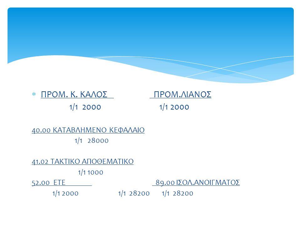 ΠΡΟΜ. Κ. ΚΑΛΟΣ ΠΡΟΜ.ΛΙΑΝΟΣ 1/1 2000 1/1 2000