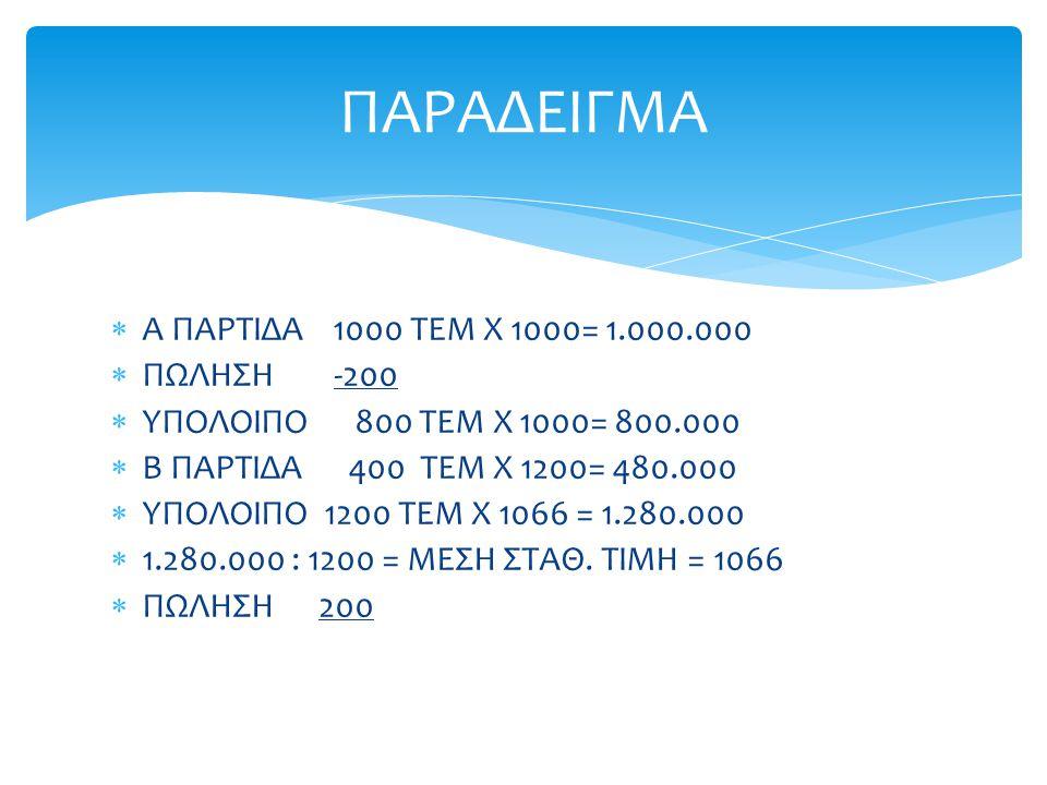 ΠΑΡΑΔΕΙΓΜΑ Α ΠΑΡΤΙΔΑ 1000 ΤΕΜ Χ 1000= 1.000.000 ΠΩΛΗΣΗ -200