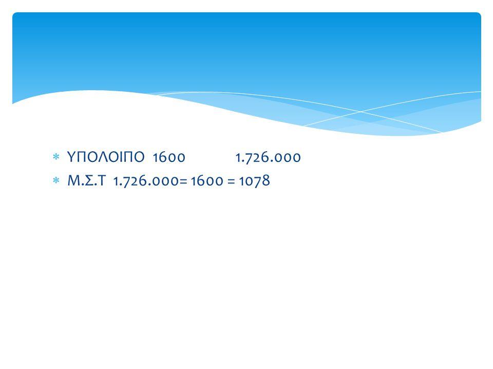 ΥΠΟΛΟΙΠΟ 1600 1.726.000 Μ.Σ.Τ 1.726.000= 1600 = 1078 Δρ. ΚΑΡΤΑΛΗΣ ΝΙΚΟΛΑΟΣ
