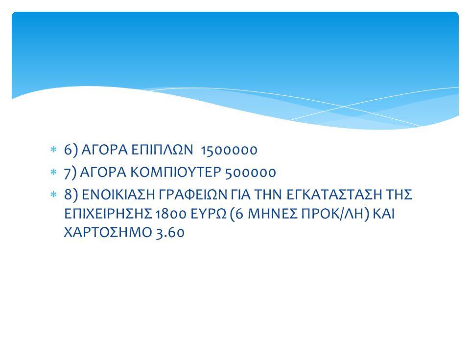 6) ΑΓΟΡΑ ΕΠΙΠΛΩΝ 1500000 7) ΑΓΟΡΑ ΚΟΜΠΙΟΥΤΕΡ 500000