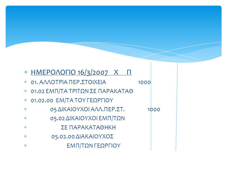 ΗΜΕΡΟΛΟΓΙΟ 16/3/2007 Χ Π 01. ΑΛΛΟΤΡΙΑ ΠΕΡ.ΣΤΟΙΧΕΙΑ 1000