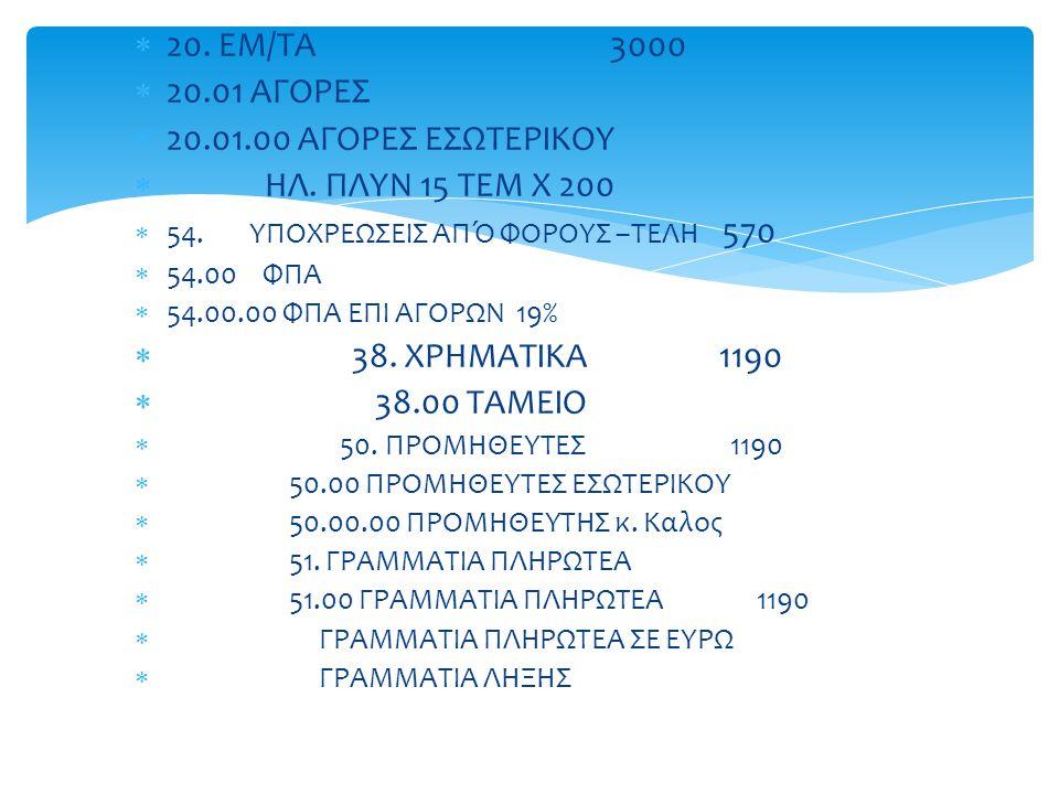 20. ΕΜ/ΤΑ 3000 20.01 ΑΓΟΡΕΣ 20.01.00 ΑΓΟΡΕΣ ΕΣΩΤΕΡΙΚΟΥ