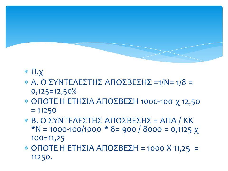 Α. Ο ΣΥΝΤΕΛΕΣΤΗΣ ΑΠΟΣΒΕΣΗΣ =1/Ν= 1/8 = 0,125=12,50%