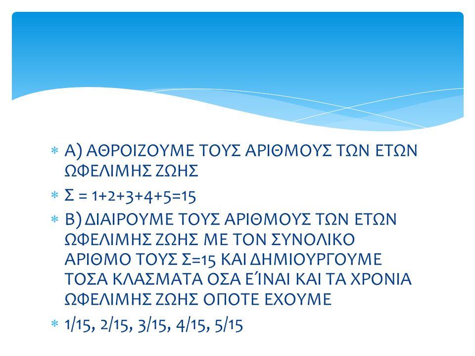 Α) ΑΘΡΟΙΖΟΥΜΕ ΤΟΥΣ ΑΡΙΘΜΟΥΣ ΤΩΝ ΕΤΩΝ ΩΦΕΛΙΜΗΣ ΖΩΗΣ Σ = 1+2+3+4+5=15