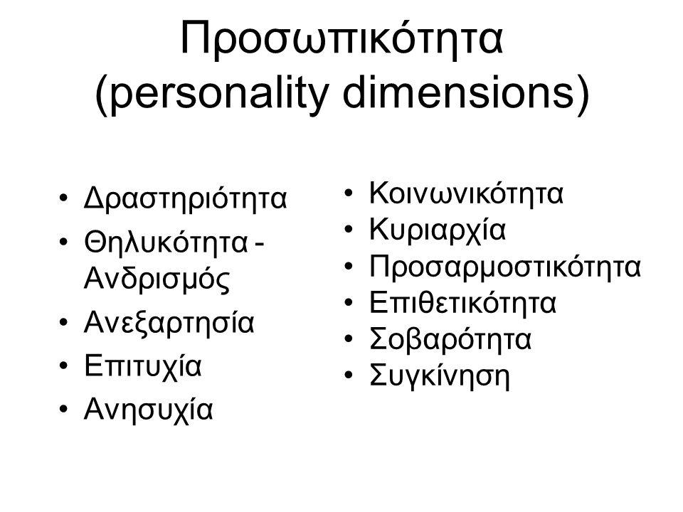 Προσωπικότητα (personality dimensions)