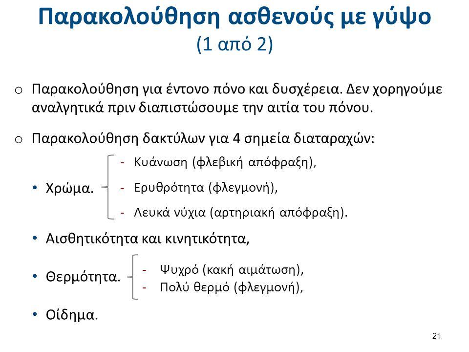 Παρακολούθηση ασθενούς με γύψο (2 από 2)