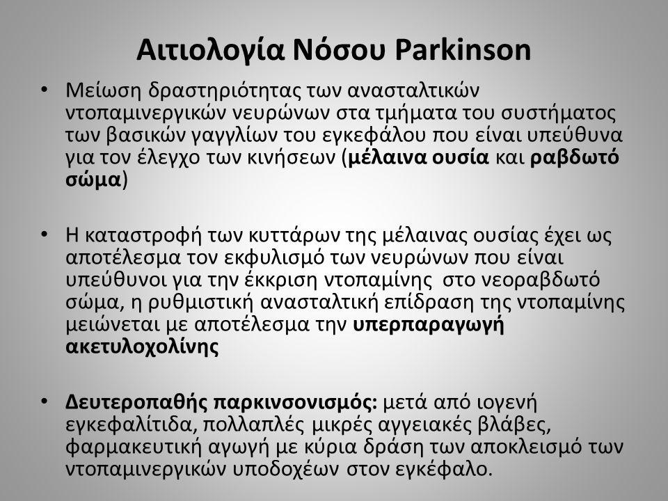 Αιτιολογία Νόσου Parkinson