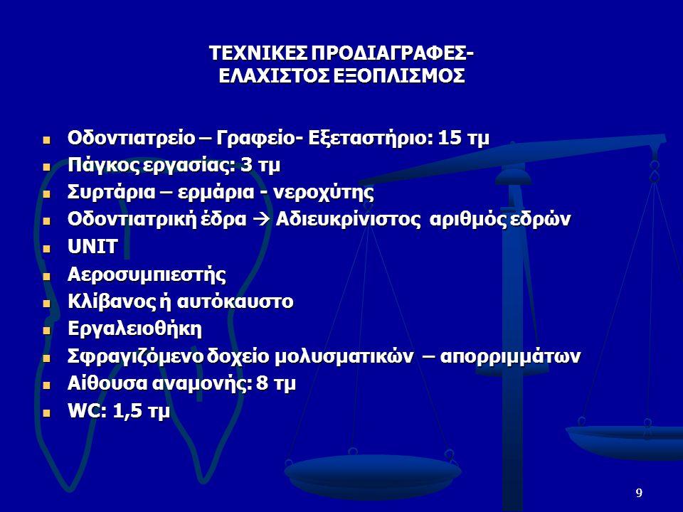 ΤΕΧΝΙΚΕΣ ΠΡΟΔΙΑΓΡΑΦΕΣ- ΕΛΑΧΙΣΤΟΣ ΕΞΟΠΛΙΣΜΟΣ