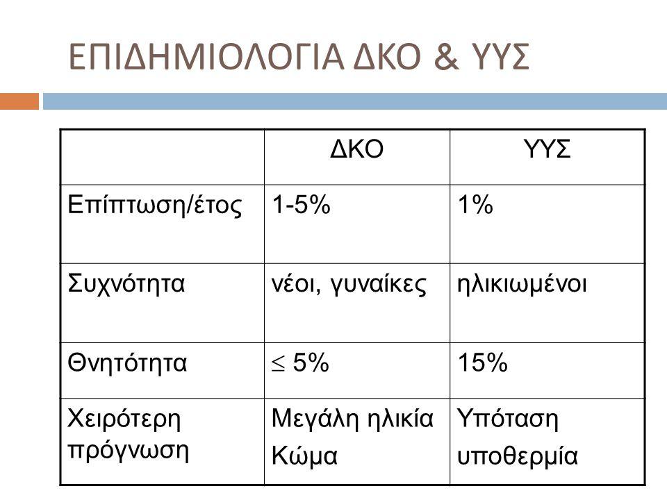 ΕΠΙΔΗΜΙΟΛΟΓΙΑ ΔΚΟ & ΥΥΣ