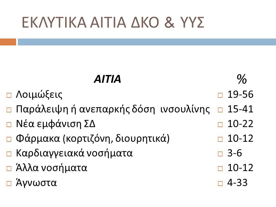 ΕΚΛΥΤΙΚΑ ΑΙΤΙΑ ΔΚΟ & ΥΥΣ